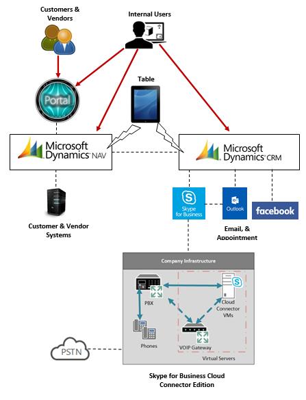microsoft_ITDigitalStrategy